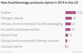 new_food-beverage_products_claims_in_201