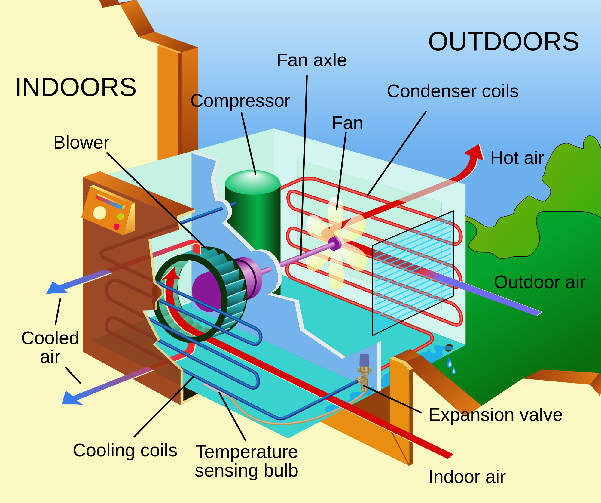 10 Things To Know About Your Air Conditioner | RAMAC Electrical ...