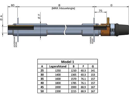 Schroefaskoker watergesmeerd Model 1