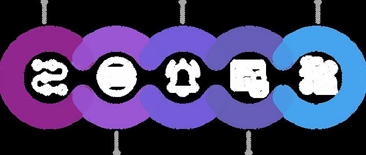 E-Sourcing Supplier Diagram.png
