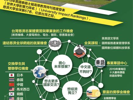 慈濟大學外國學生2022春季班的招生進行中 Tzu Chi University Spring 2022 Programs