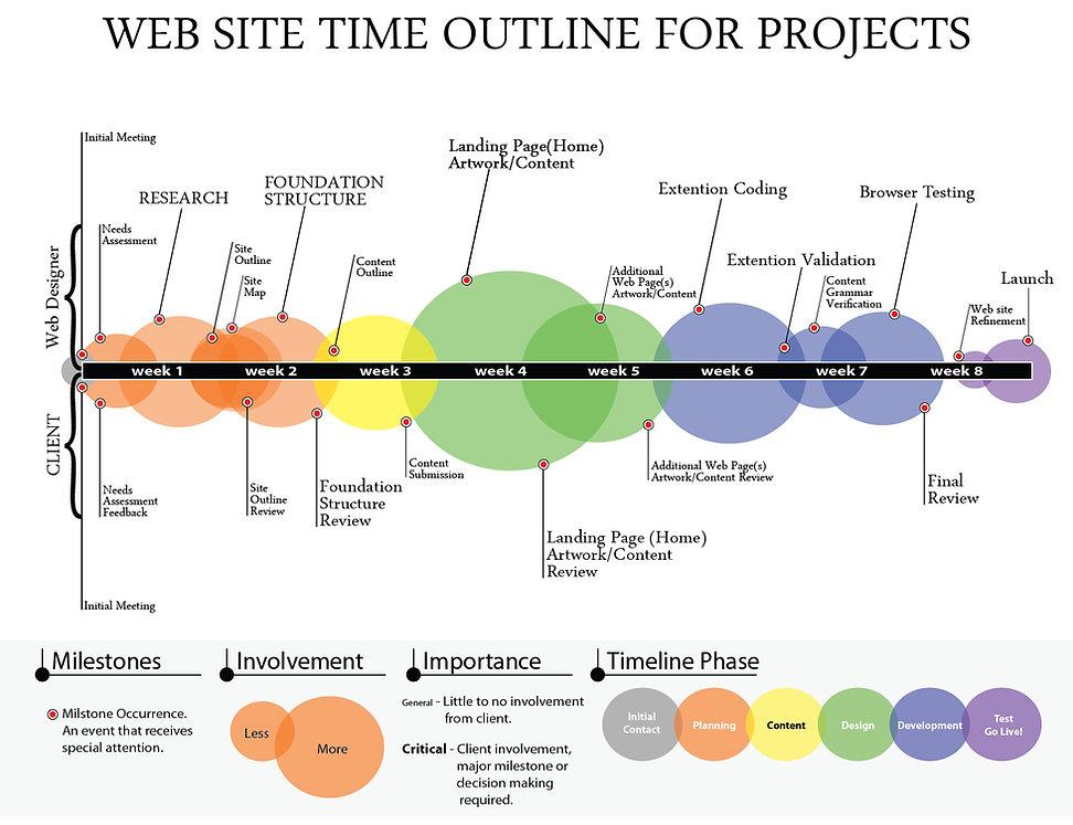 time outline.jpg