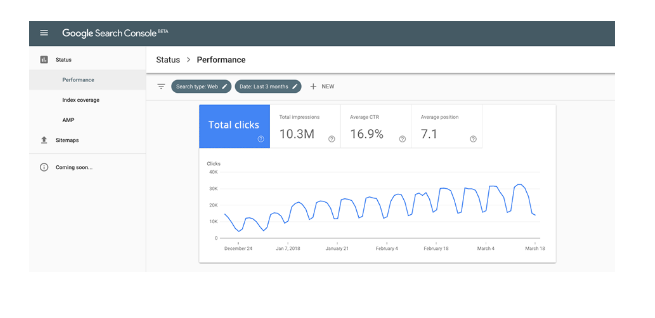 We provide all type of services related to SEO and the Google Search Console management