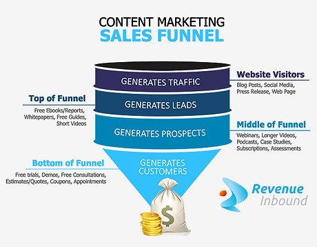 new-funnel-design.png