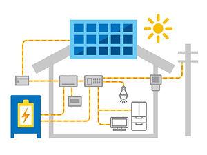 蓄電池に関する基礎知識 
