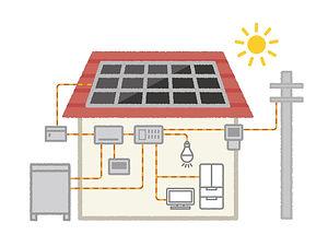 太陽光発電の仕組みについて 