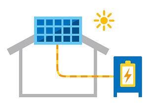 使い方が異なる3タイプの家庭用蓄電池 