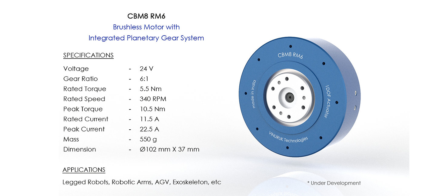 RM6 CBM 8108 V2a.jpg