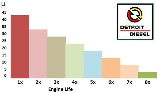 engine life.jpg