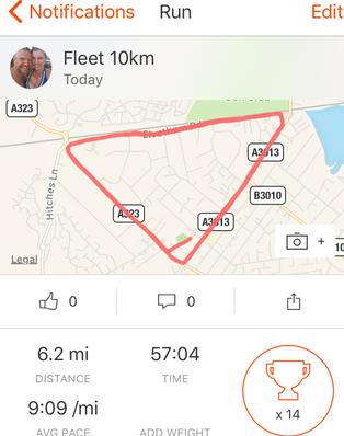 Sporadic running to marathon training......