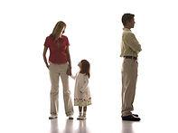autisme dépendance divorce rangement excessifs colère rituels