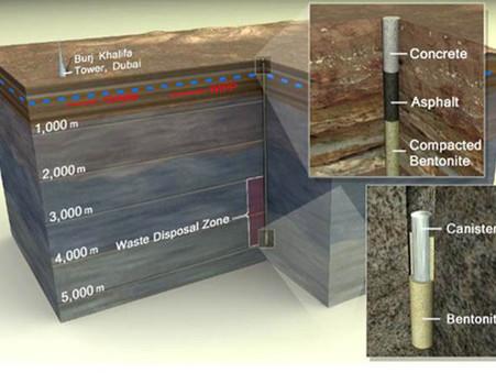 Safe disposal of Radioactive waste investigation