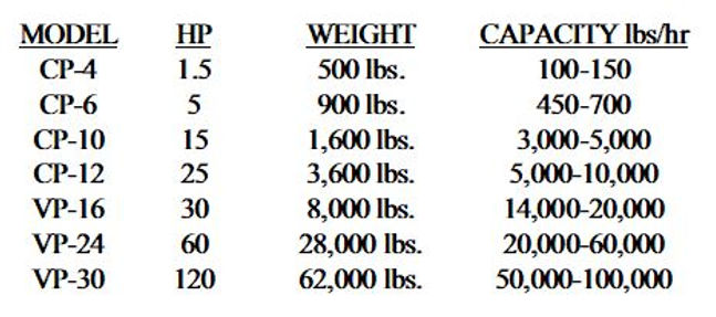Capacities.JPG