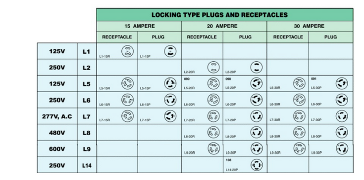 Locking Type.png