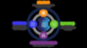 organigrama new_Mesa de trabajo 1.png