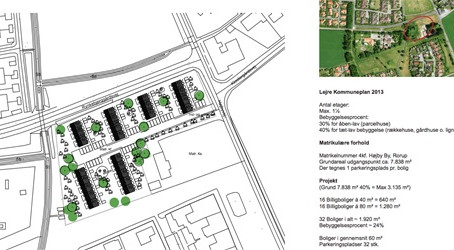 Hovsa - Lejre By får sine første Almennyttige boliger!
