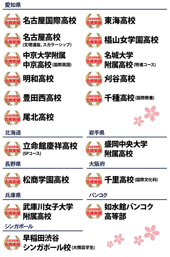 20200527_result_bankoku_02.jpg