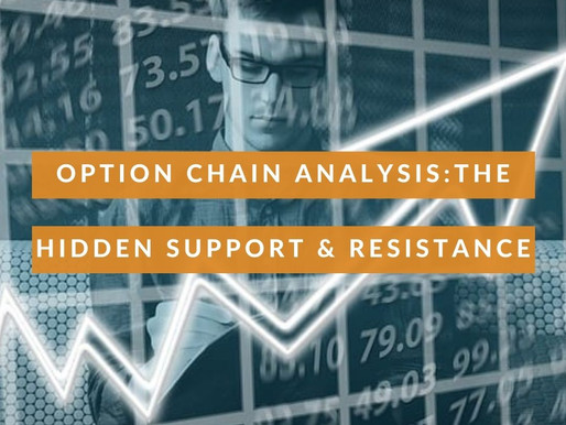 Option Chain Analysis: The Hidden Supports & Resistances