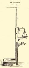 Σχέδιο του πρώτου σπιρόμετρου