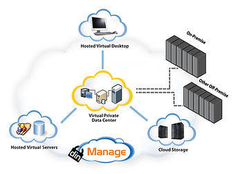Cloud_Hosted_Servers_Hosting_Server