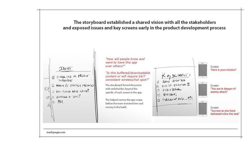 Process-3c.jpg