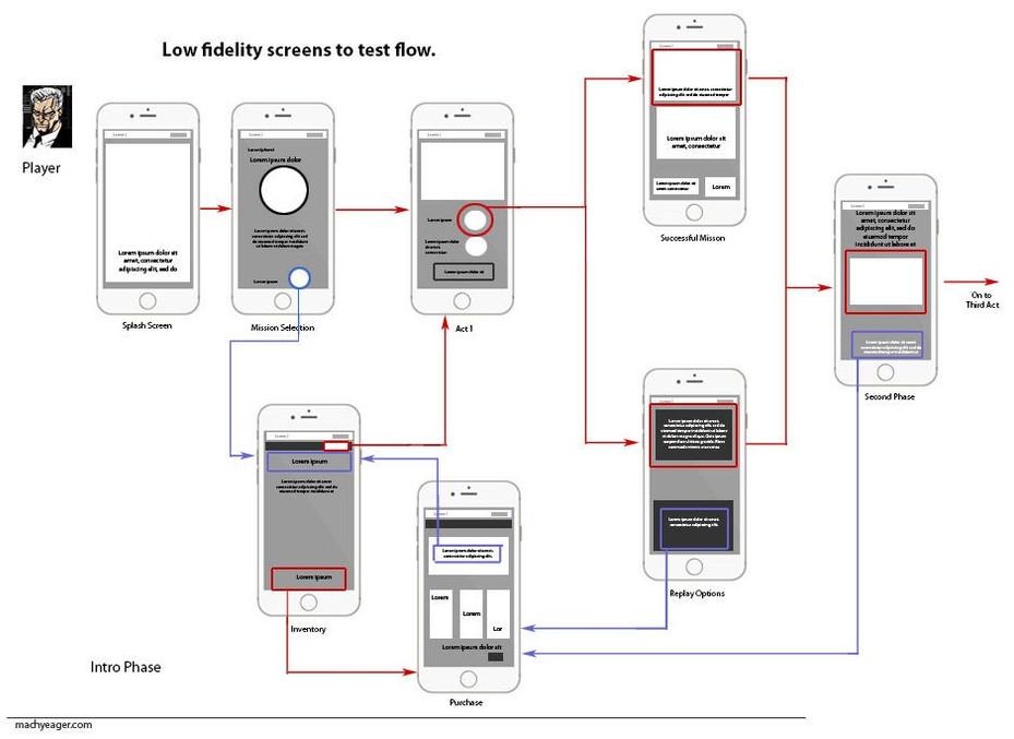 Process-7c.jpg