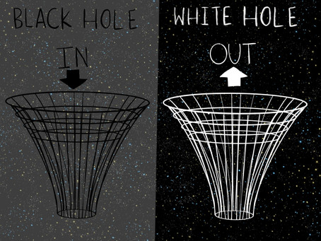 White Holes: What happened to black holes?