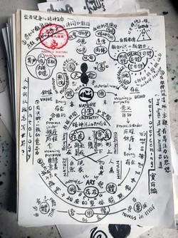 mind map-1