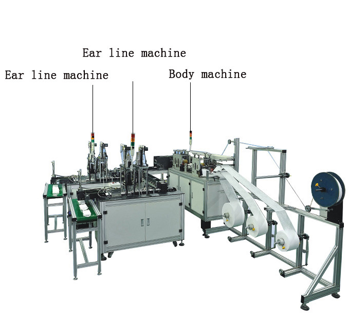 Eugera Group Machinery for face masks (6
