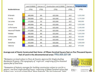 Industry Cost Averages for Construction Cost