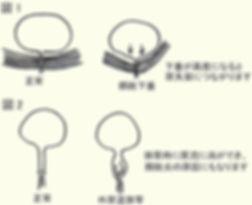 中高年女性の膀胱炎症状.jpg