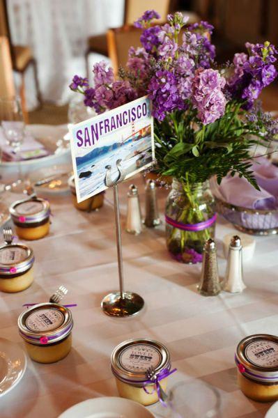 Ideas para nombrar las mesas