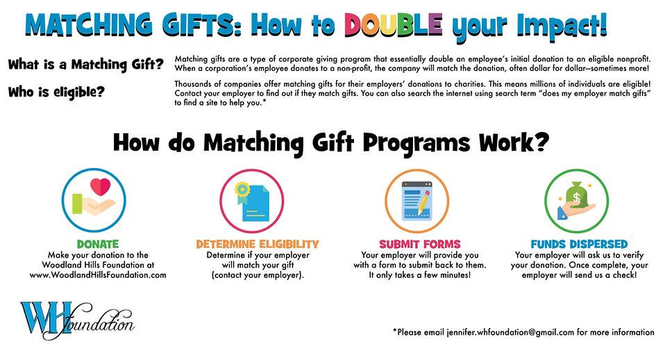 Matching Gifts Facebook.jpg