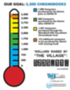 JUNE FINAL THermometer.jpg