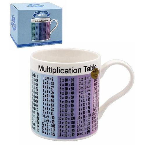 Educational Multiplication Mug