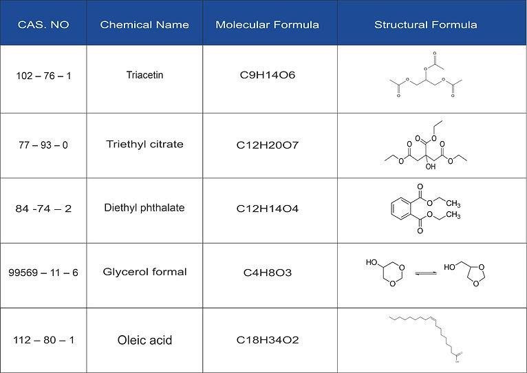 FINE CHEMICALS.jpg