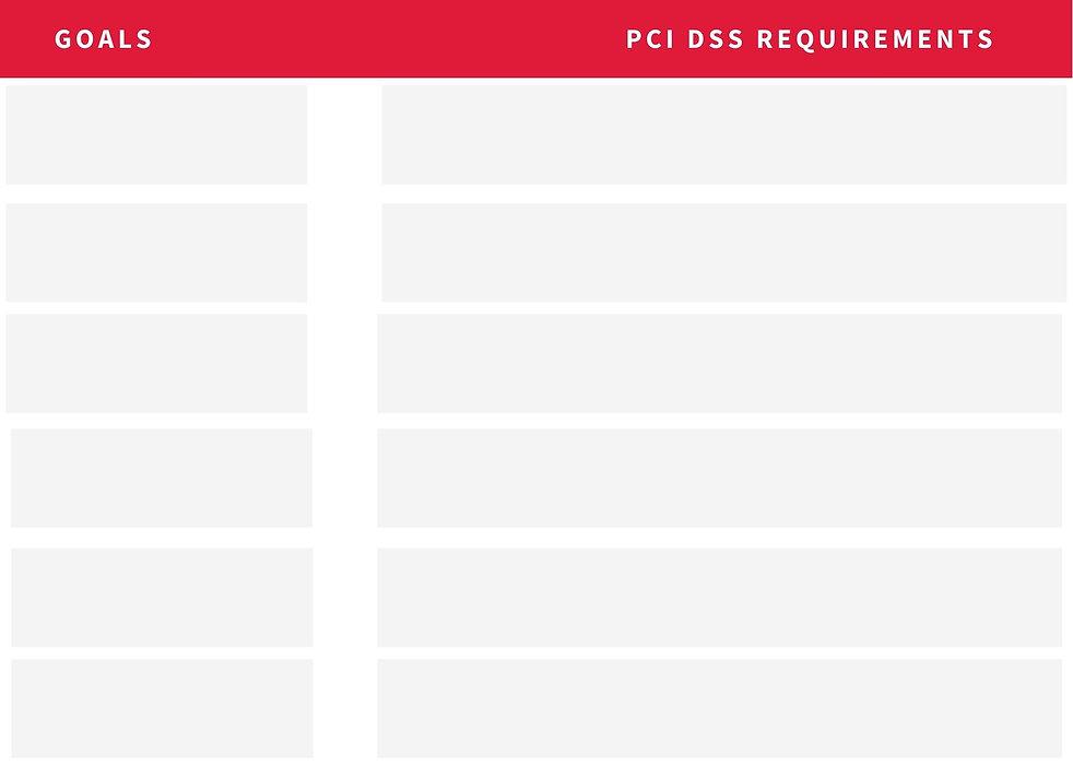blank PCI DSS chart.jpg