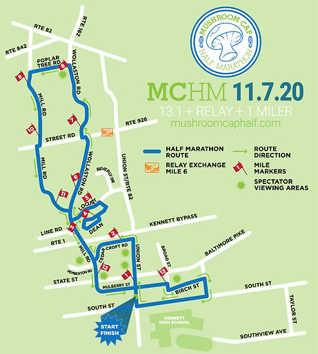 MCHM 2020 Course Map Stats.jpg