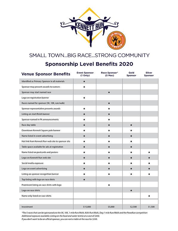 Sponsorship Levels-Benefits-01.jpg