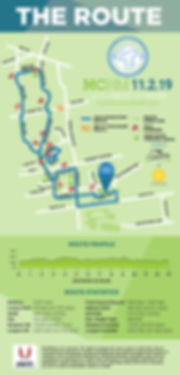 MCHM 2019 Course Map-01.jpg