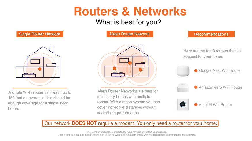 Router Optic Loop Website V5.3 Transpare