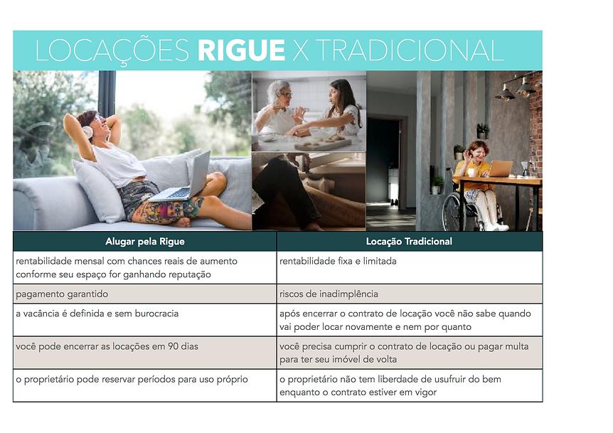 tabela loc Rigue x tradicional.png