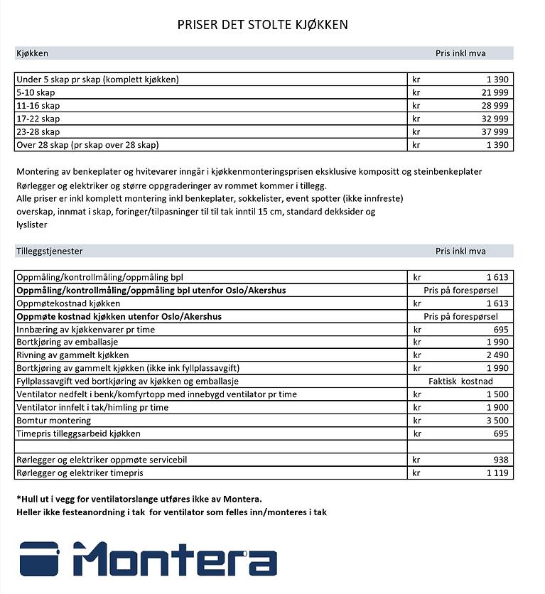Priser Montera.PNG