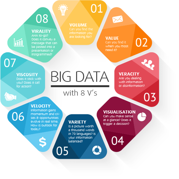 the-8-vs-of-big-data.png
