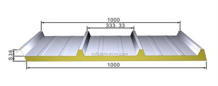 Rigid Polyurethane (PU) Sandwich Panel