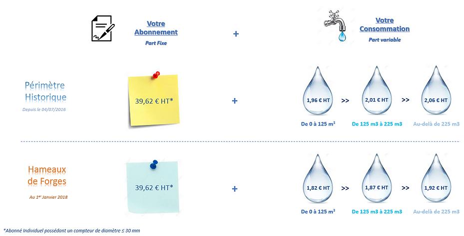prix de l'eau.PNG
