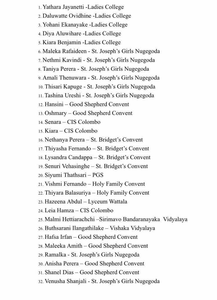 Selected Women List