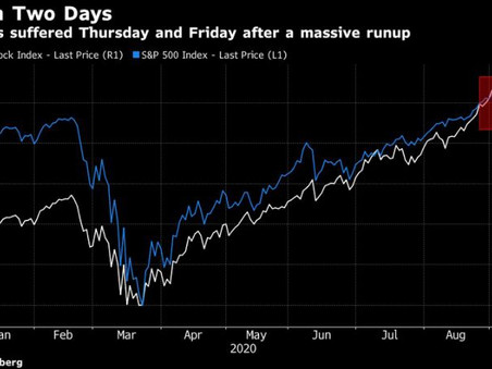 U.S. Stocks Could Fall Further With 'Three-Day Rule' in Play