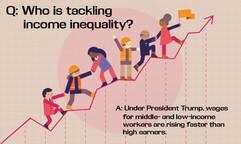 Q&A-FixIncomeInequality2-TrumpSuccess.jp