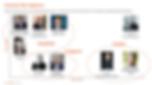 Screen Shot 2020-02-23 at 12.36.32.png